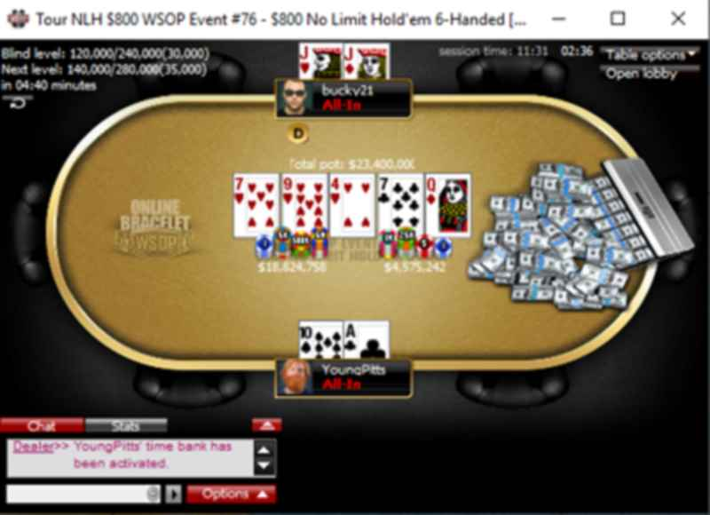 Online Casino - 915332