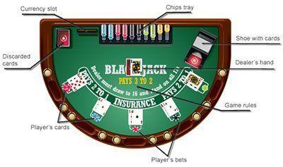 Blackjack Karten Zählen - 995704
