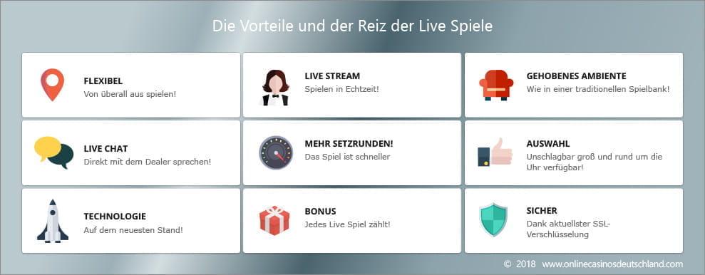 Live Casino - 288137
