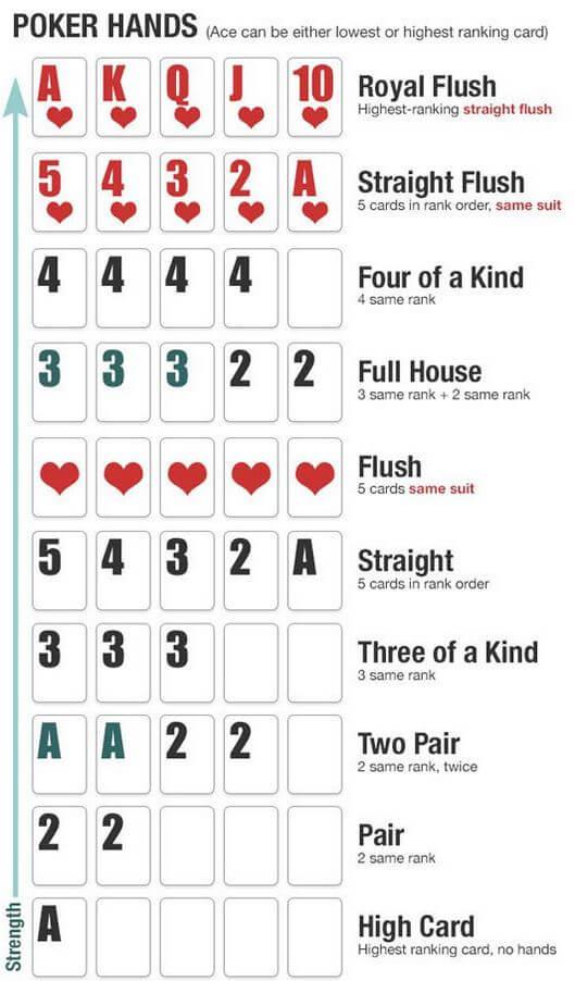 Beste online Casino - 675919