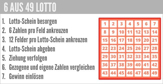 Lotto spielen - 283435