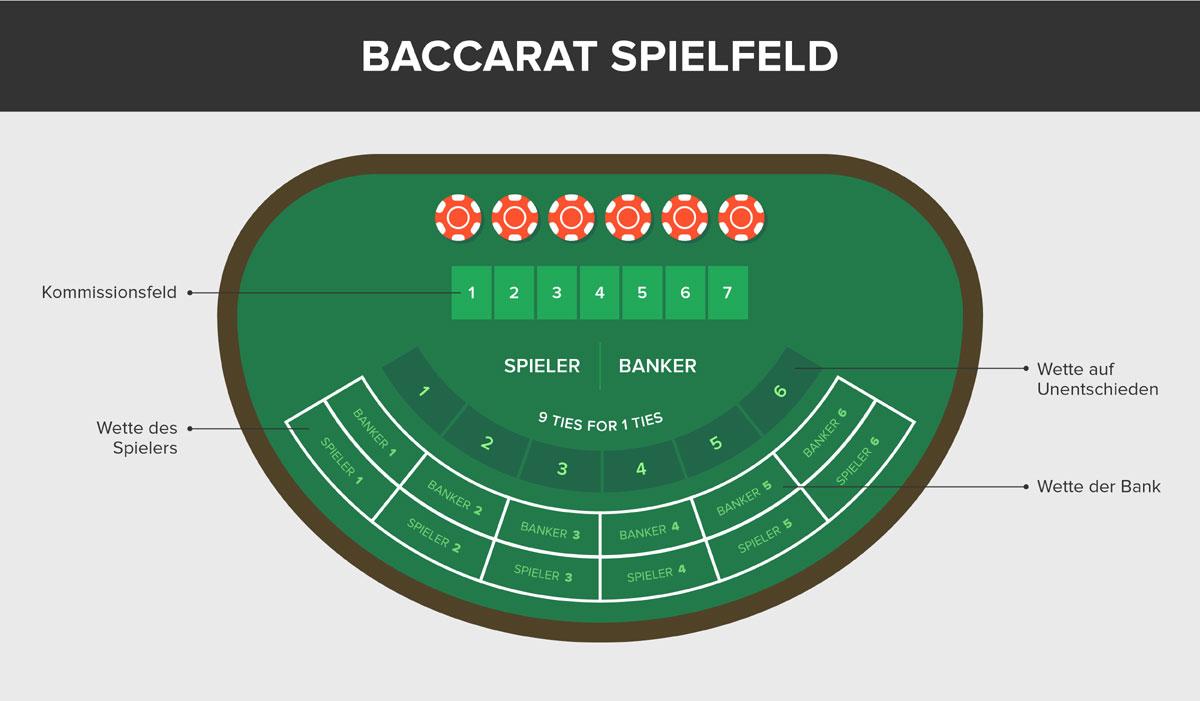 Casino Freispiele - 301097
