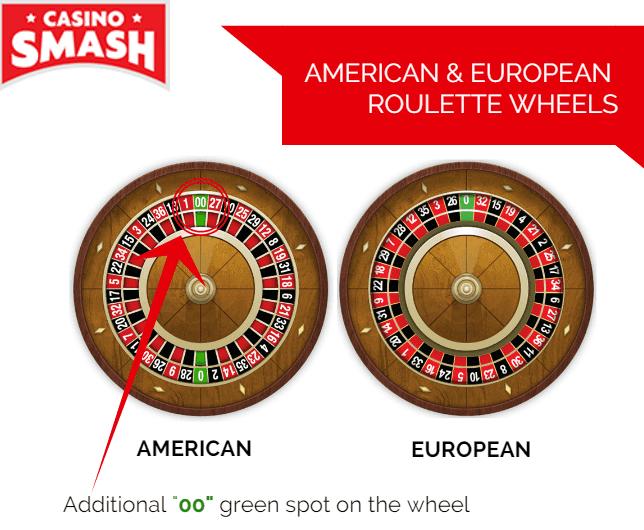 Backgammon wirklich European - 265848