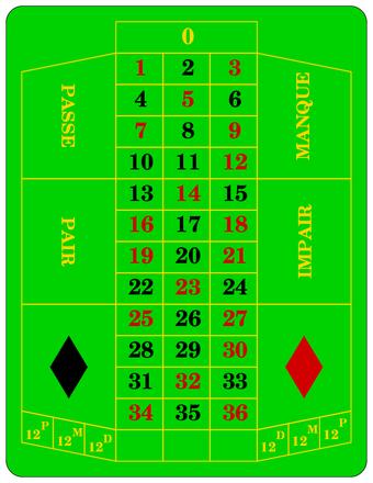 Fußball Spielsysteme - 243619