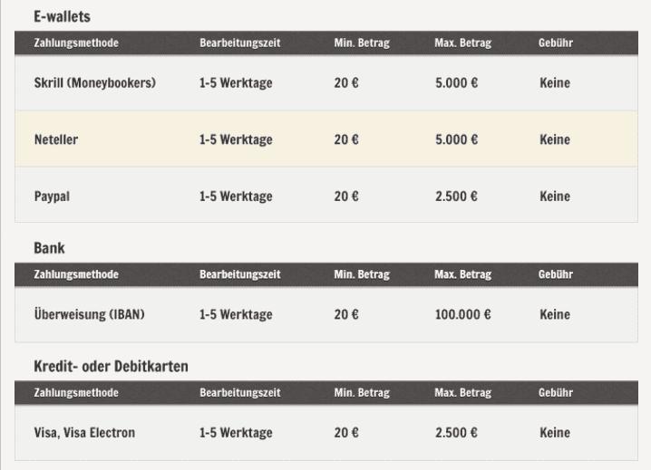 Sportwetten app - 339451