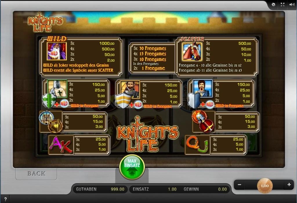 Casino Spiele aus - 730517