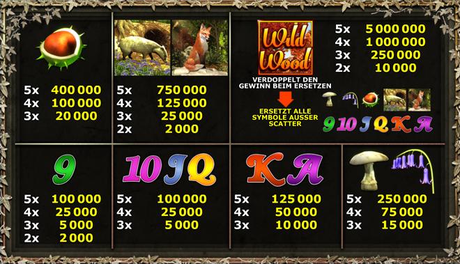 Echtes Casino Bonus - 306260
