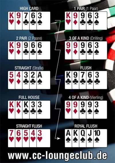 Poker Casino online - 889943