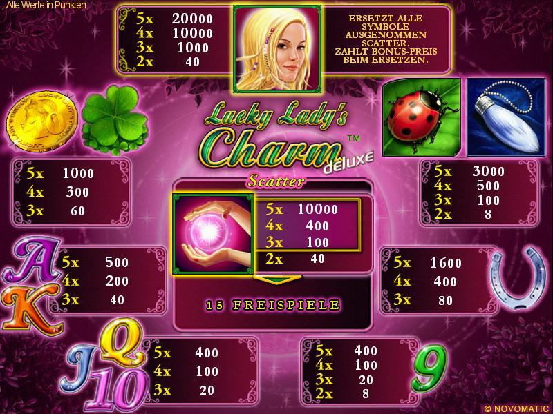 Casino Freispiele Bei - 129746