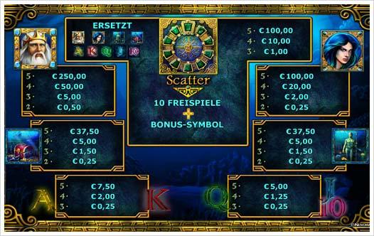 Welches Casino Zahlt - 782087