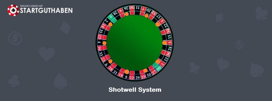 Roulette Tricks 2020 - 833477
