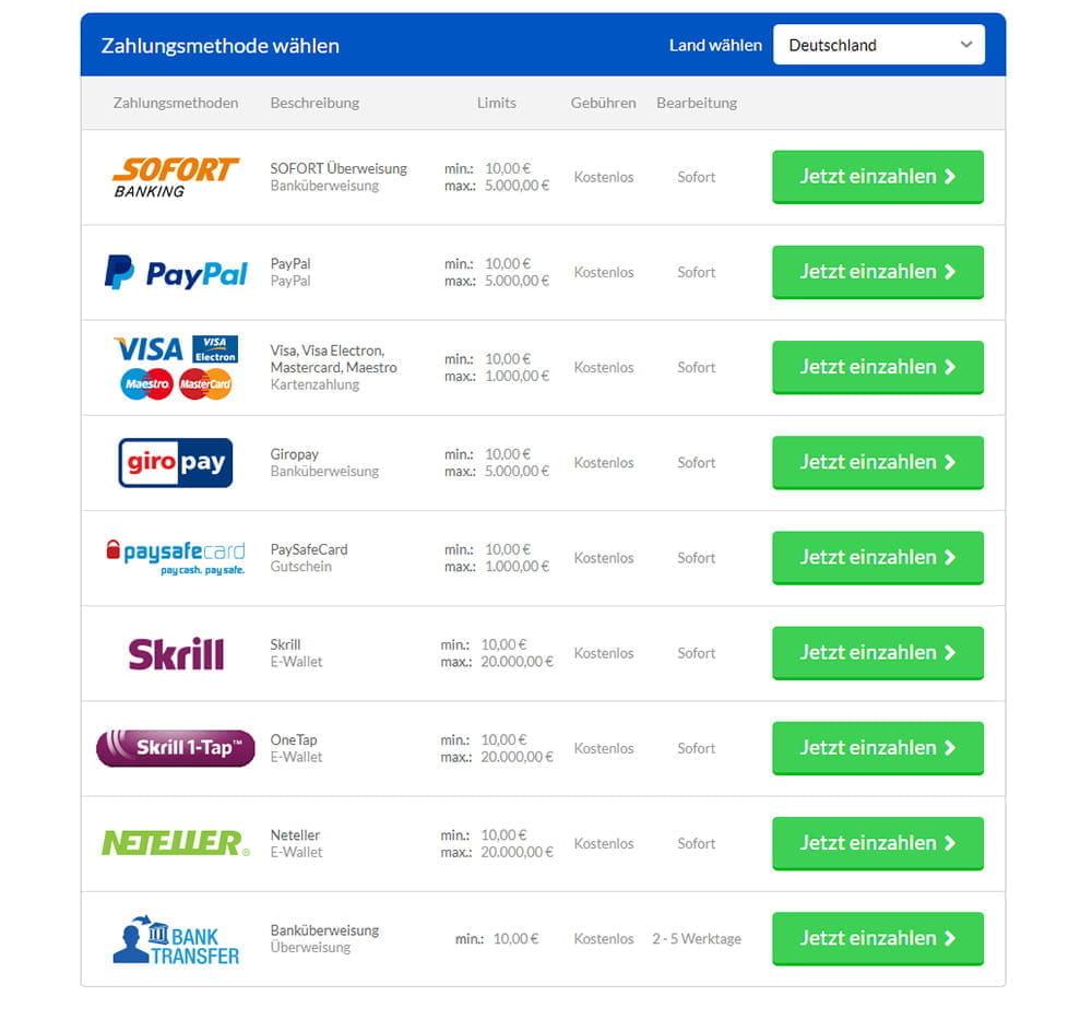 Schnelle Echtgeld Auszahlungen - 60301