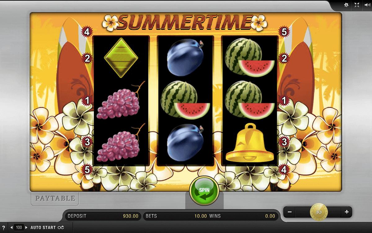 Neue Casinos 2020 - 256782