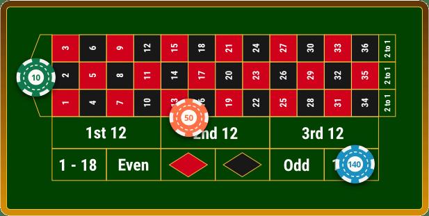 Beste Roulette - 327804