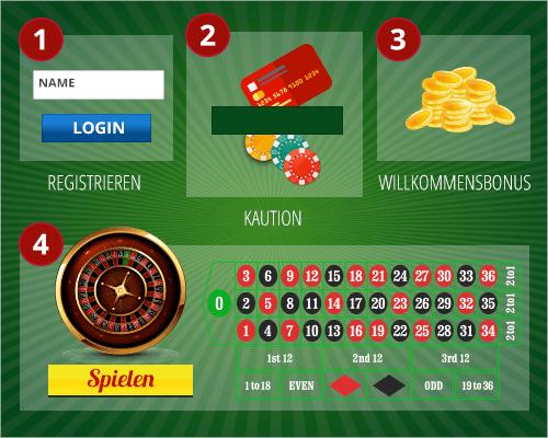 Casino Auszahlung - 712939