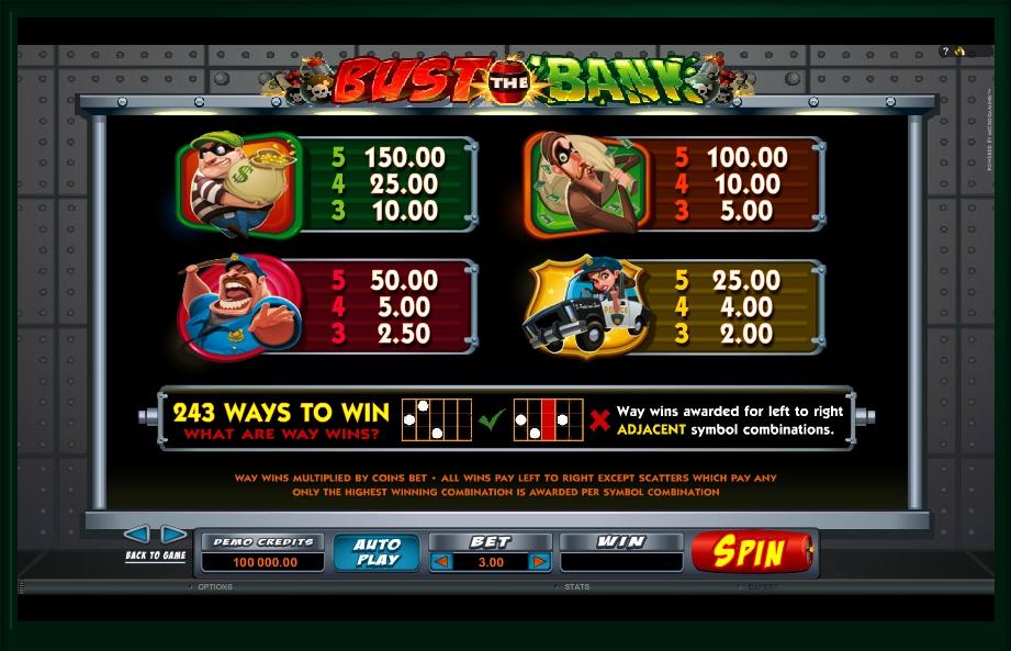 Casino Millionär Bust - 526371