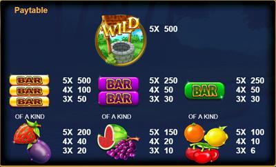 Casino schnelle Auszahlungen - 865486