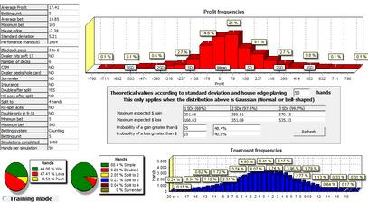 Roulette Simulator Excel - 406287