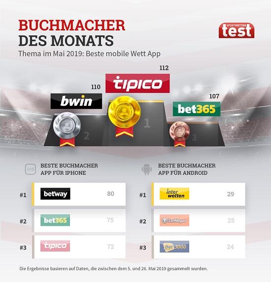 Sportwetten app Buchmacher - 467922
