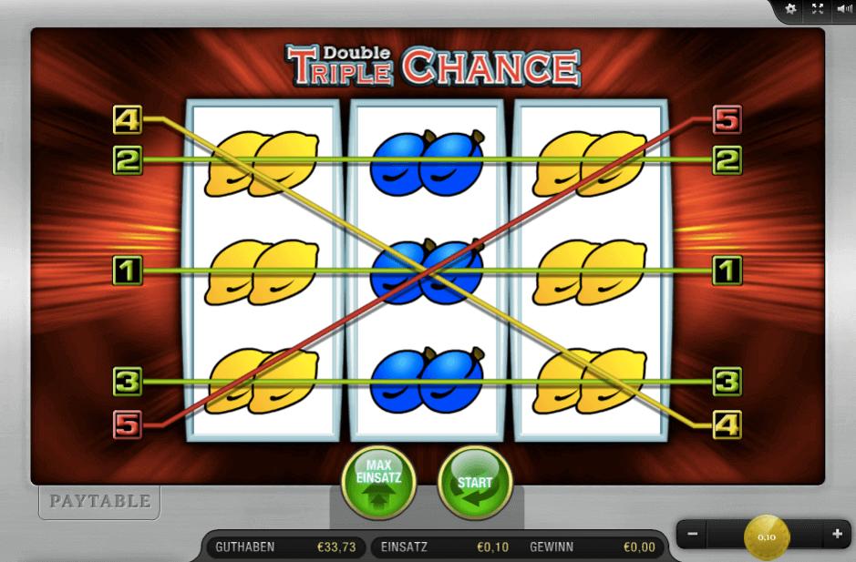 Double Triple Chance - 71497