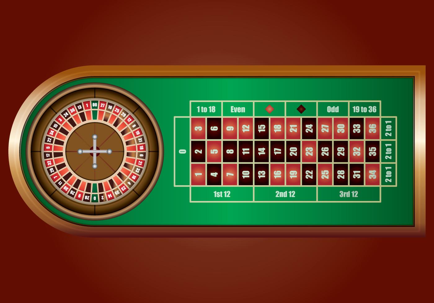 Roulette Spielanleitung - 440458