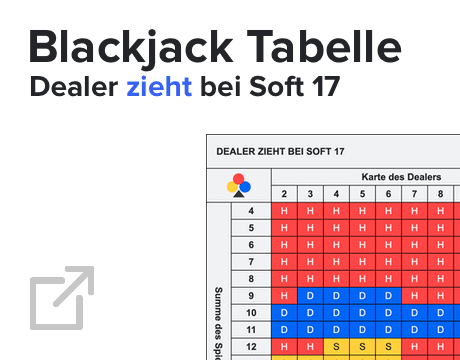 Martingale Strategie Blackjack - 372409