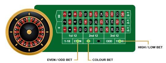 Online Casino - 689389