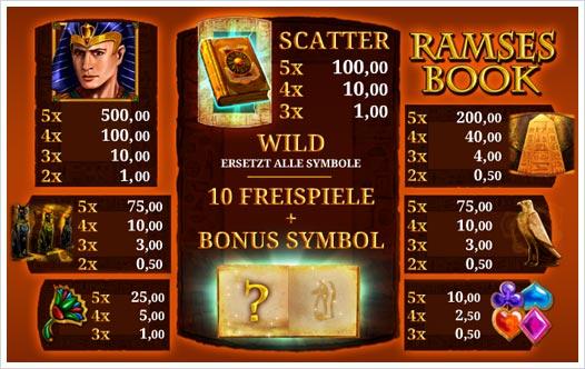 Ramses 2 Bonus - 984908