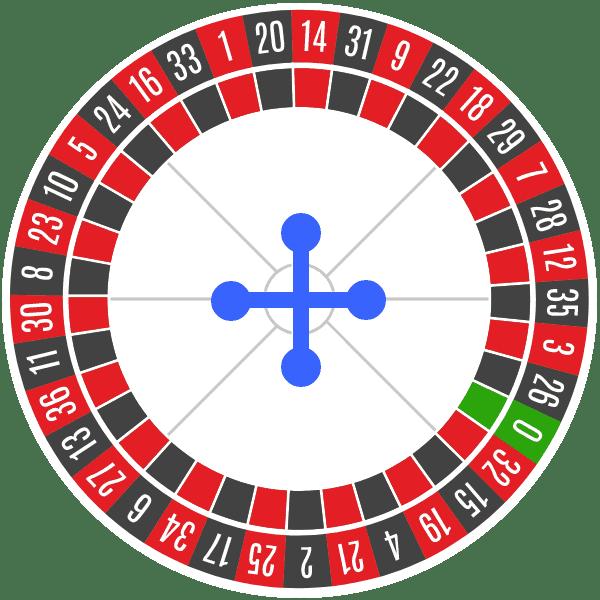 Roulett Tricks - 650557