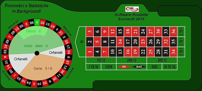 Roulette Simulator Excel - 718546