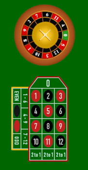 Roulette Spiel - 539903