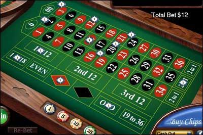 Roulette Spiel regeln - 206787