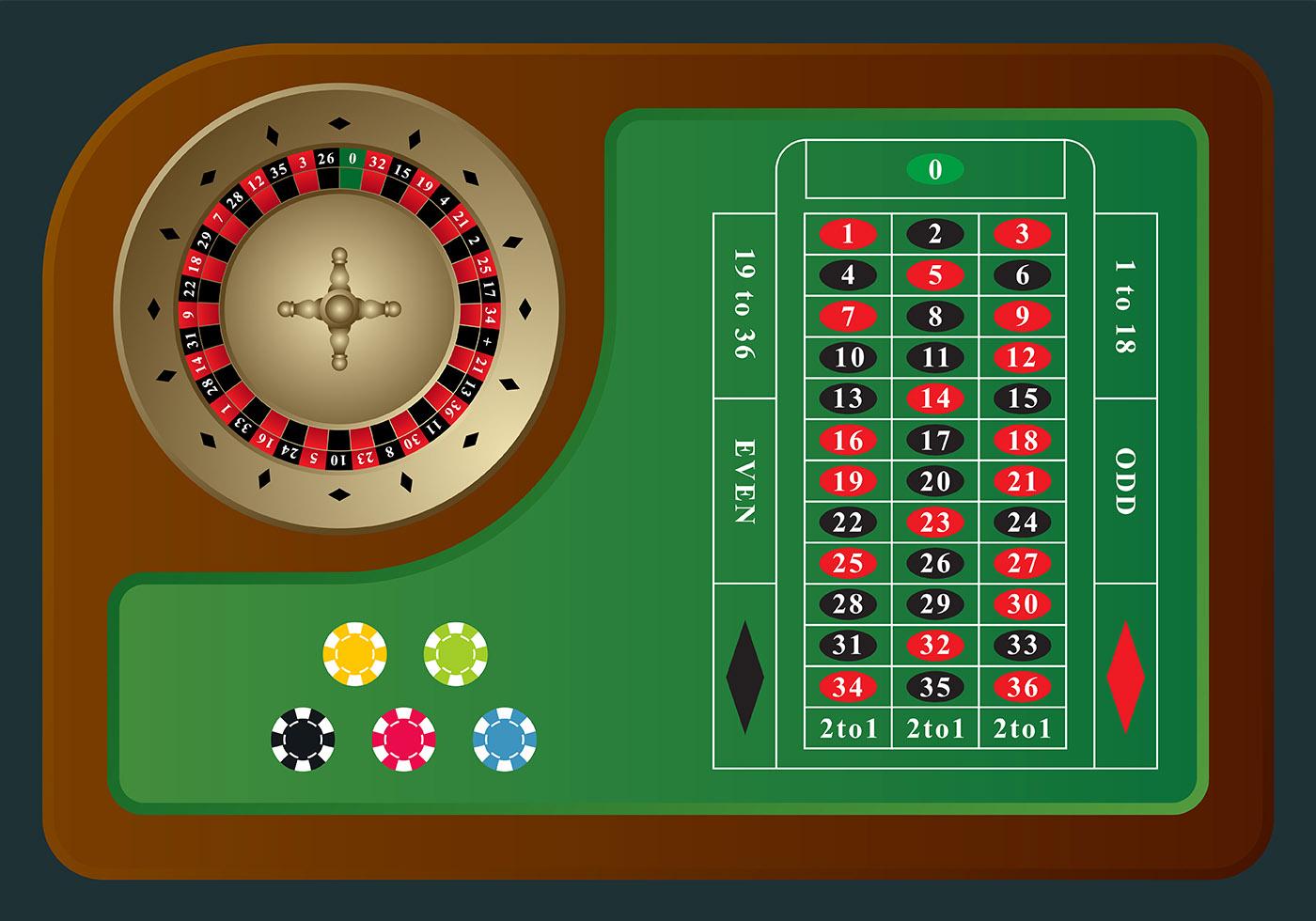 Roulette Tisch Västerås - 660080