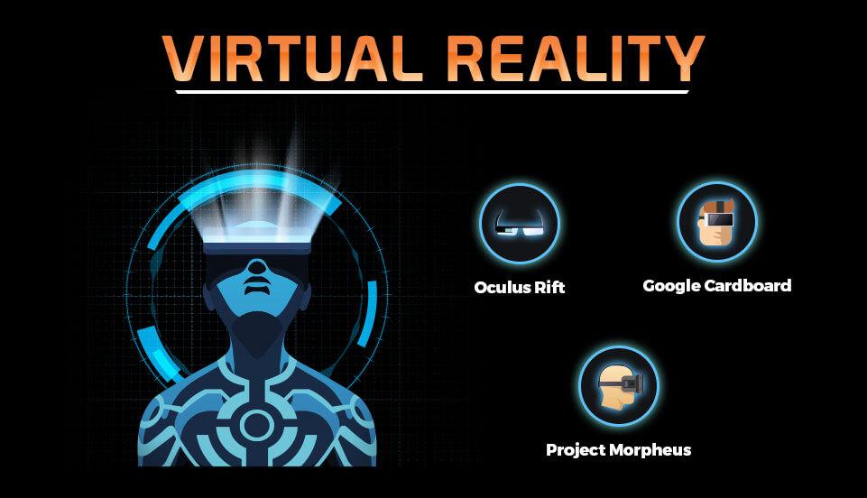 Virtuelle Realität - 848498